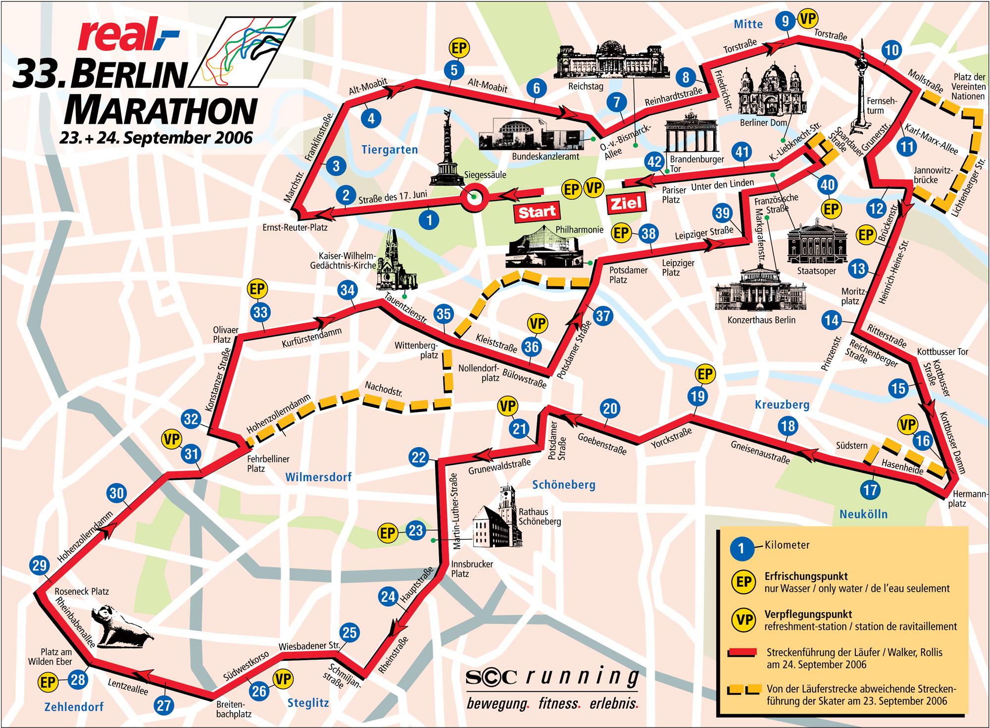 Berlin Marathon Strecke
